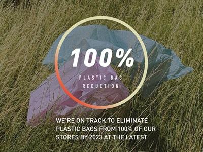 PUMA Plastic Bag Reduction