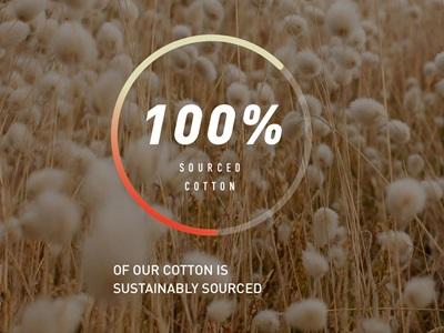 PUMA Sourced Cotton